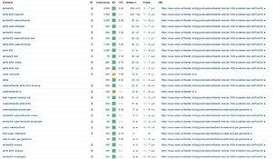 80 gerelateerde artikelen op sterke websites DR25+ om veel hoger te scoren in Google.-water-ontharder-jpg