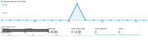 Analytics: 'refund' niet tellen als 'transaction'?-schermafbeelding-2017-om-png