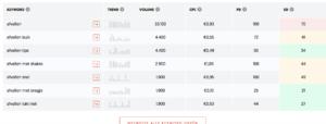 EMD Domeinnaam | Koolhydraatarmerecepten*nl-afvallen-png