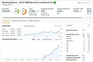 80 gerelateerde artikelen op sterke websites DR25+ om veel hoger te scoren in Google.-voorbeeld2-jpg