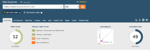 Artikel op een DR62 | TF52 website over wonen en bouwen. DOFOLLOW!-majestic-png