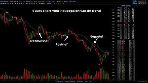 Bitcoin speculeren voor beginners.-trends-jpg