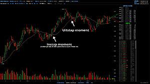 Bitcoin speculeren voor beginners.-momenten-jpg