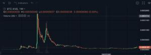 Welke cryptocurreny kopen?-schermafbeelding-2021-05-om-png