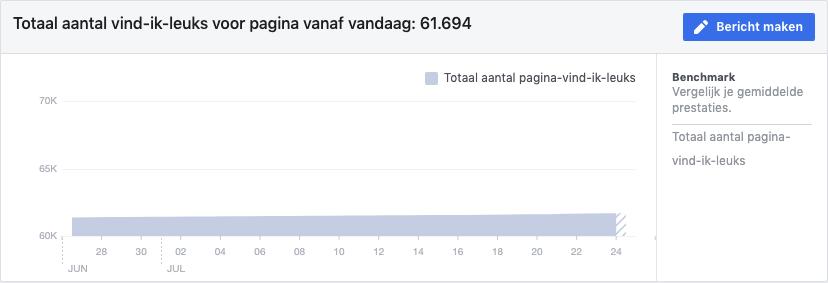 TE KOOP: (USA) Facebook pagina +62k likes.-schermafbeelding-2019-07-om-09-png