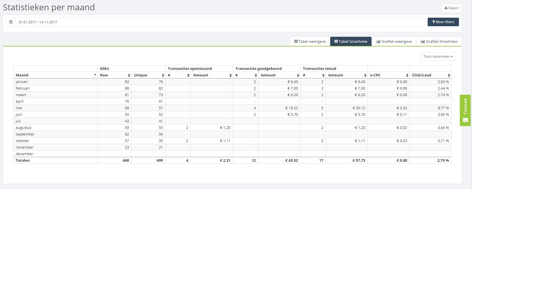 Adsense/affiliate website met inkomsten (geen reserve)-telefoon-daisycon-jpg