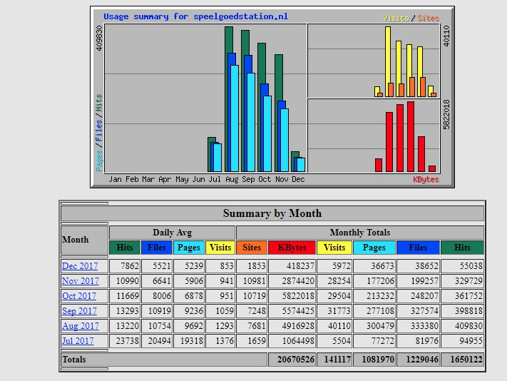 Speelgoed affiliate met inkomsten 178 euro dit jaar.-screenhunter_05-dec-07-08-jpg