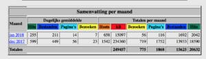 Bitcoinwebsite met Koersen!-schermafbeelding-2018-01-08-om-png