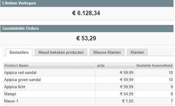 Webshop Houtenhorloge.nl te koop-meest-verkochte-horloges-jpg