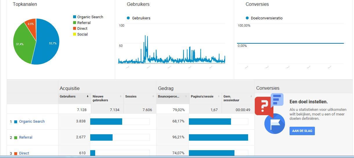 Kaapverdie affiliate site sinds 2014 - €15K sales / €450 commissie - Unieke content-source-kaapverdie-png