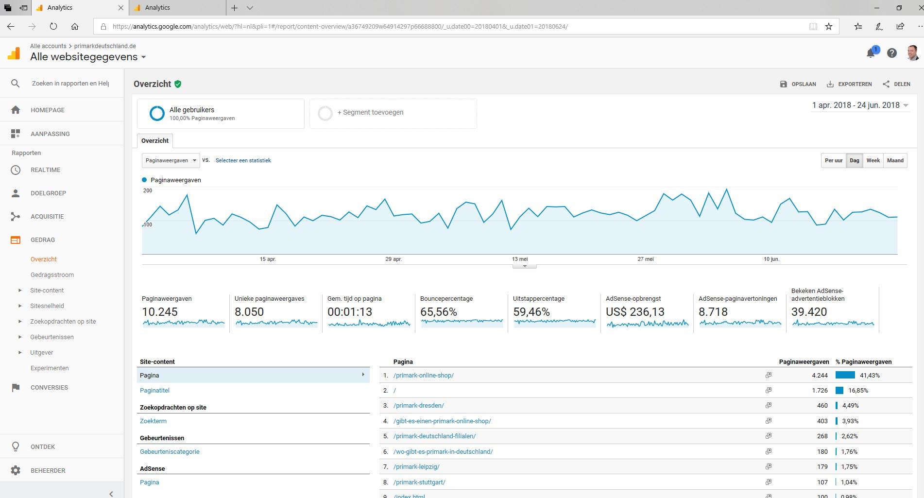 GROOT MODE GERELATEERD website netwerk te koop (ACTIEF IN: NL/DE/AT)-overzicht-jpg