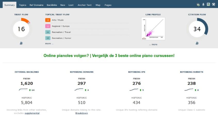 Te koop: online pianoles vergelijkingswebsite   6500 bezoekers maand, met inkomsten!-image-2019-02-08-jpg
